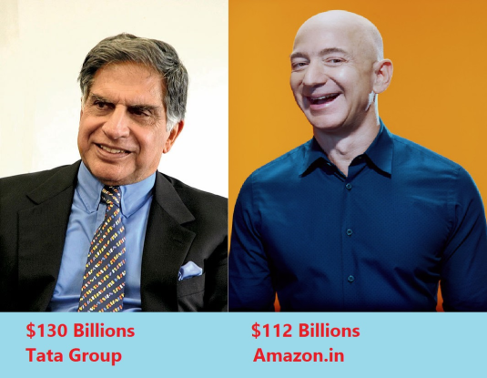 Ratan Tata is richest person of world, he donated 38 companies!