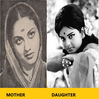 Know full biopic of young rekha...