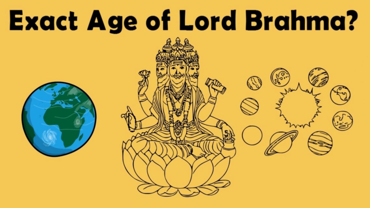 Age of Lord brahma in simple manner