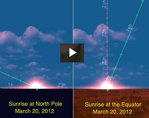 Amazing video of sunset and sunrise of northpole